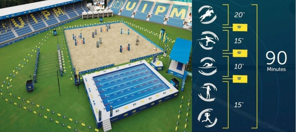 modern_pentathlon_new_format_olympic_gam